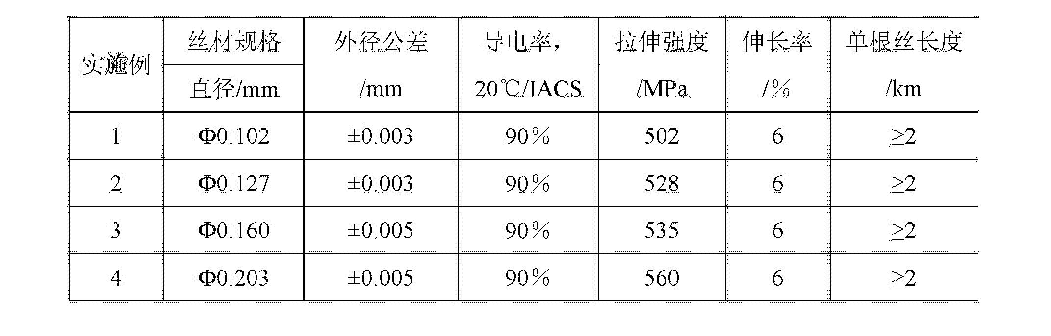 Figure CN103074554AD00051