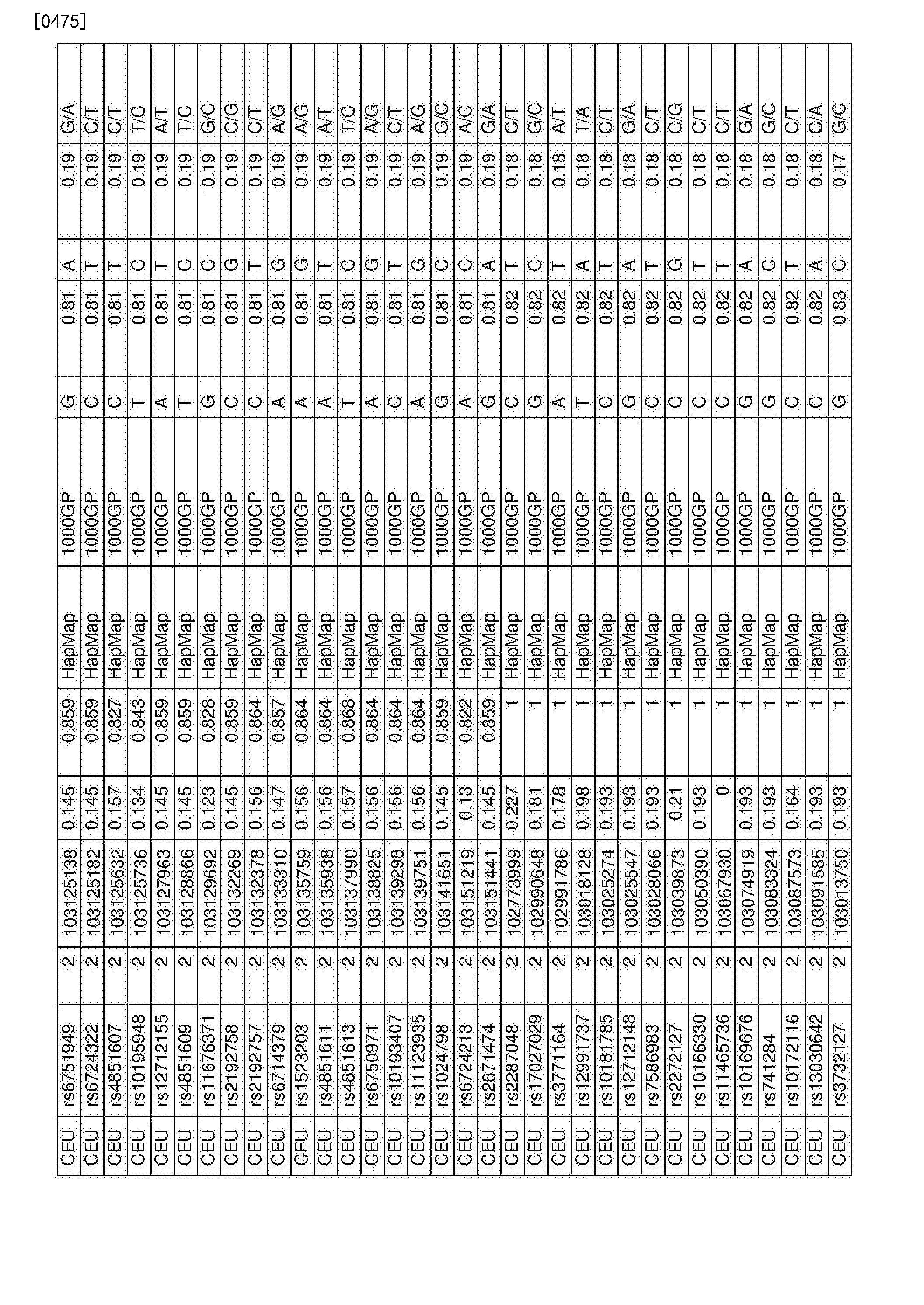 Figure CN107109494AD01461