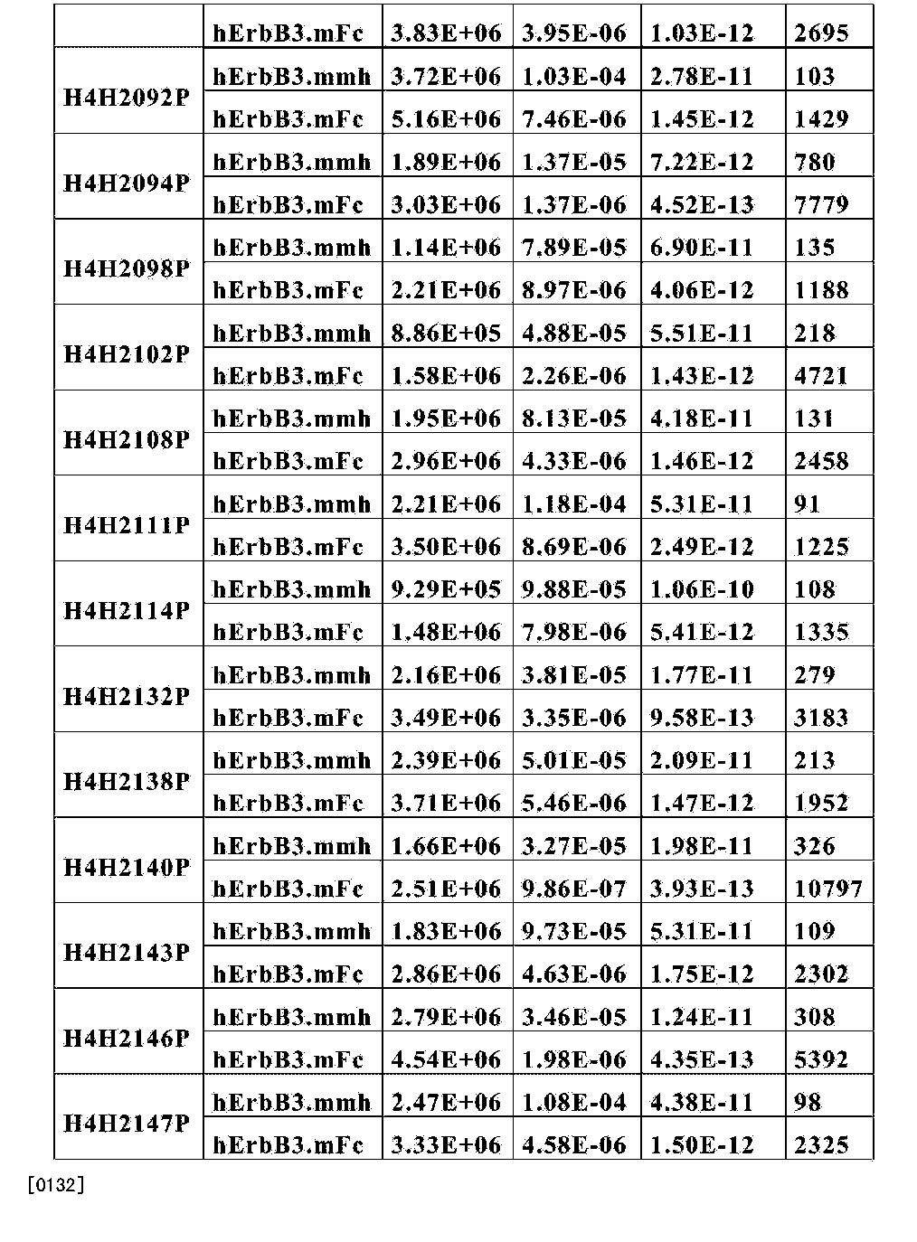 Figure CN103917562BD00251