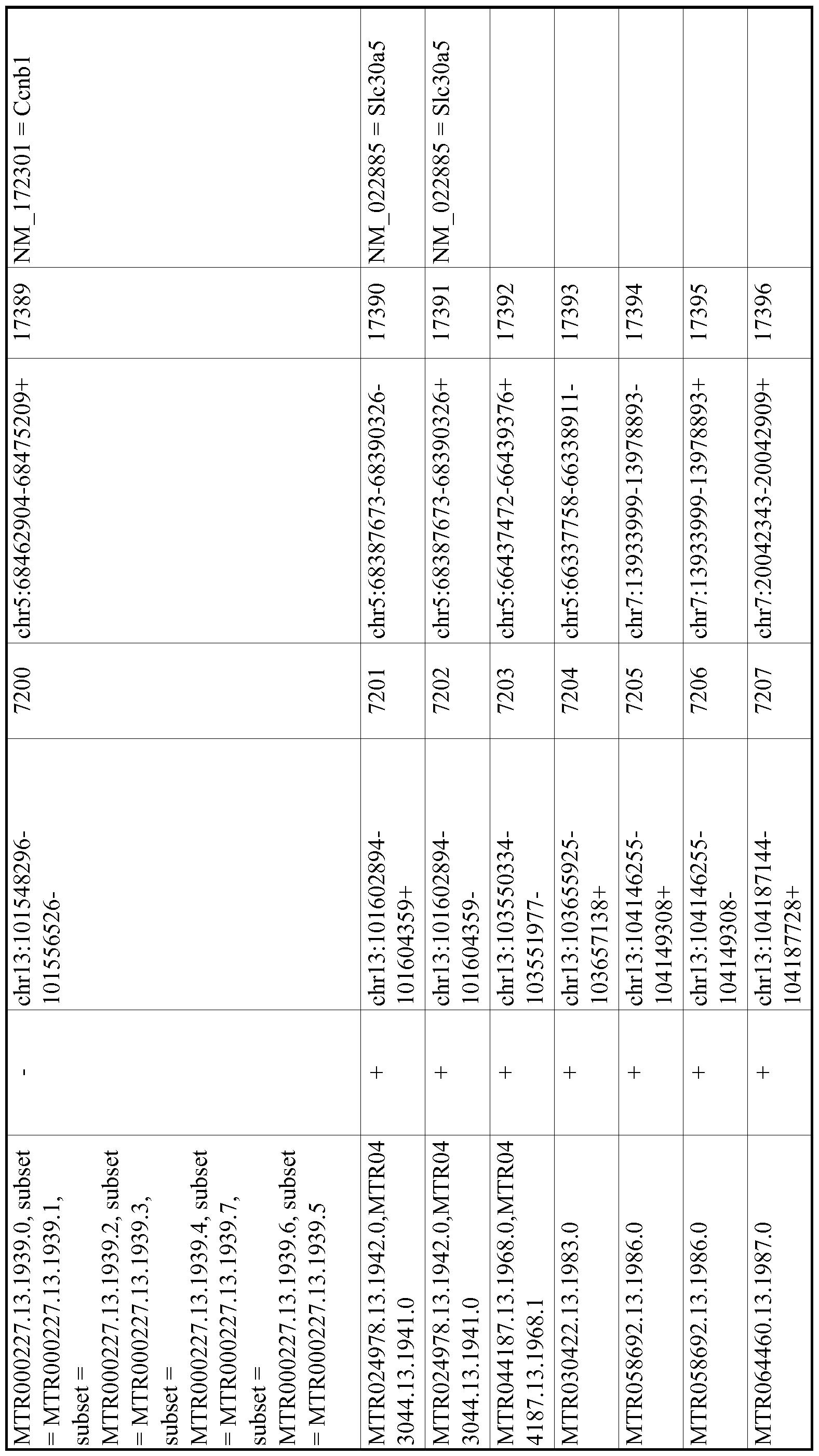 Figure imgf001262_0001