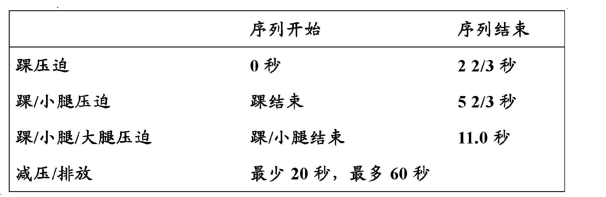 Figure CN102614074AD00111
