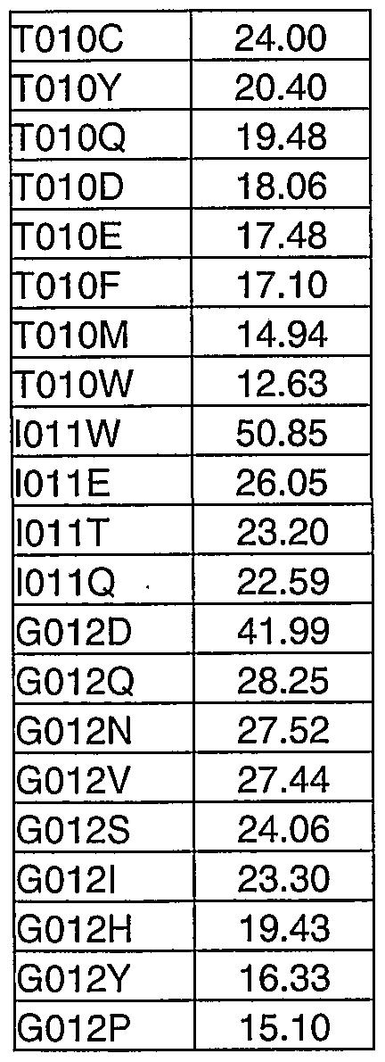 Figure imgf000291_0005