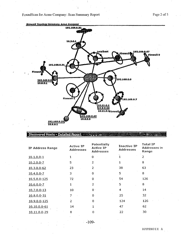 Figure US20040015728A1-20040122-P00002