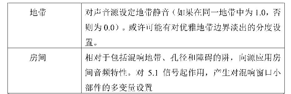 Figure CN106131178AD00501