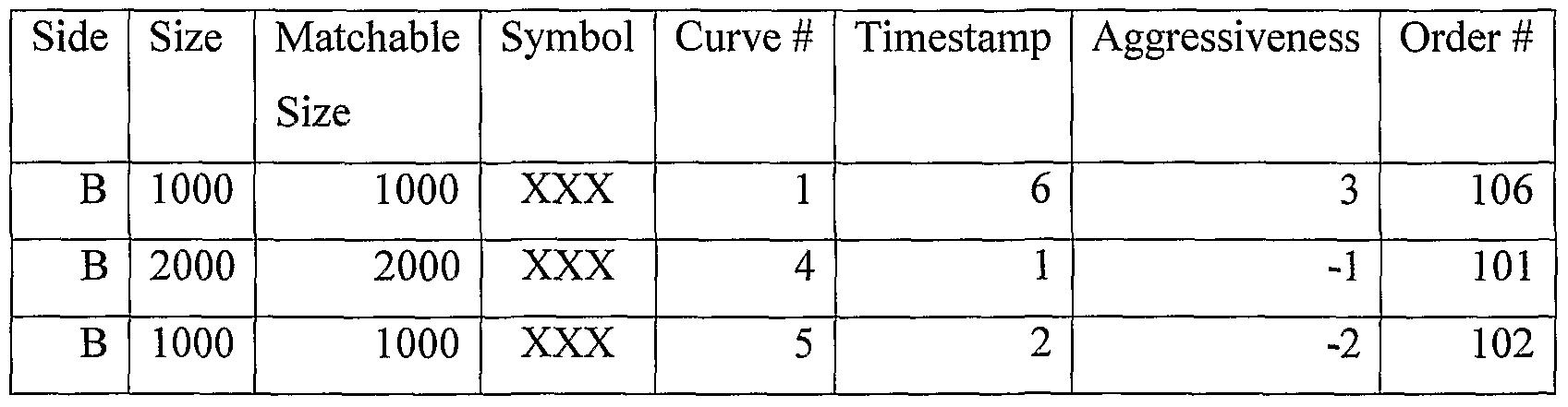 Figure imgf000097_0003