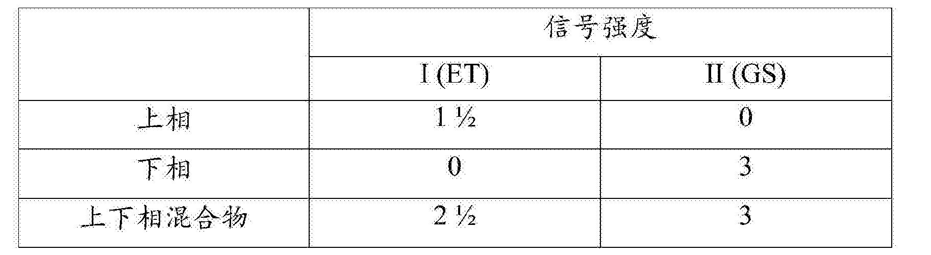 Figure CN102046808BD00501