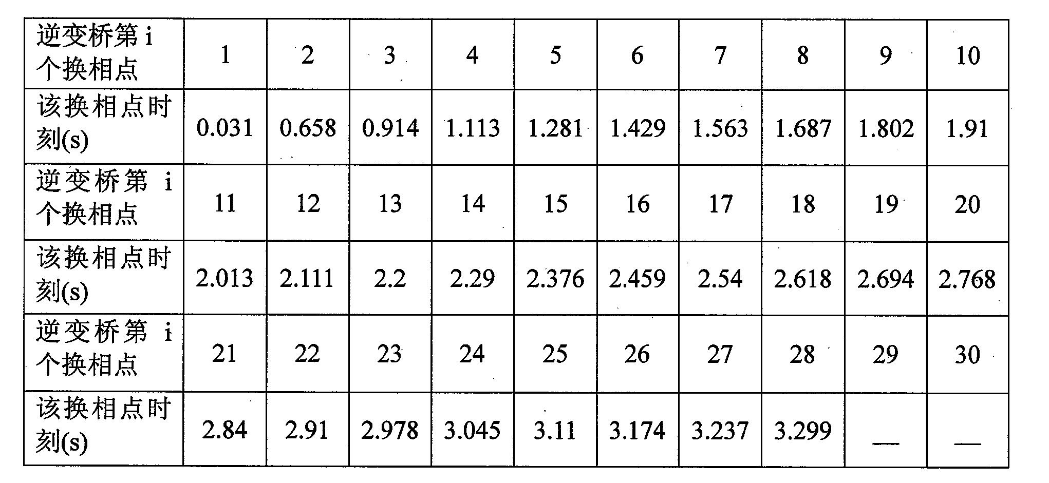 Figure CN101621271BD00091