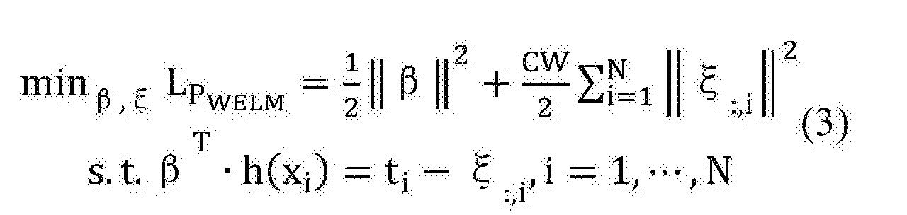Figure CN107016233AD00095