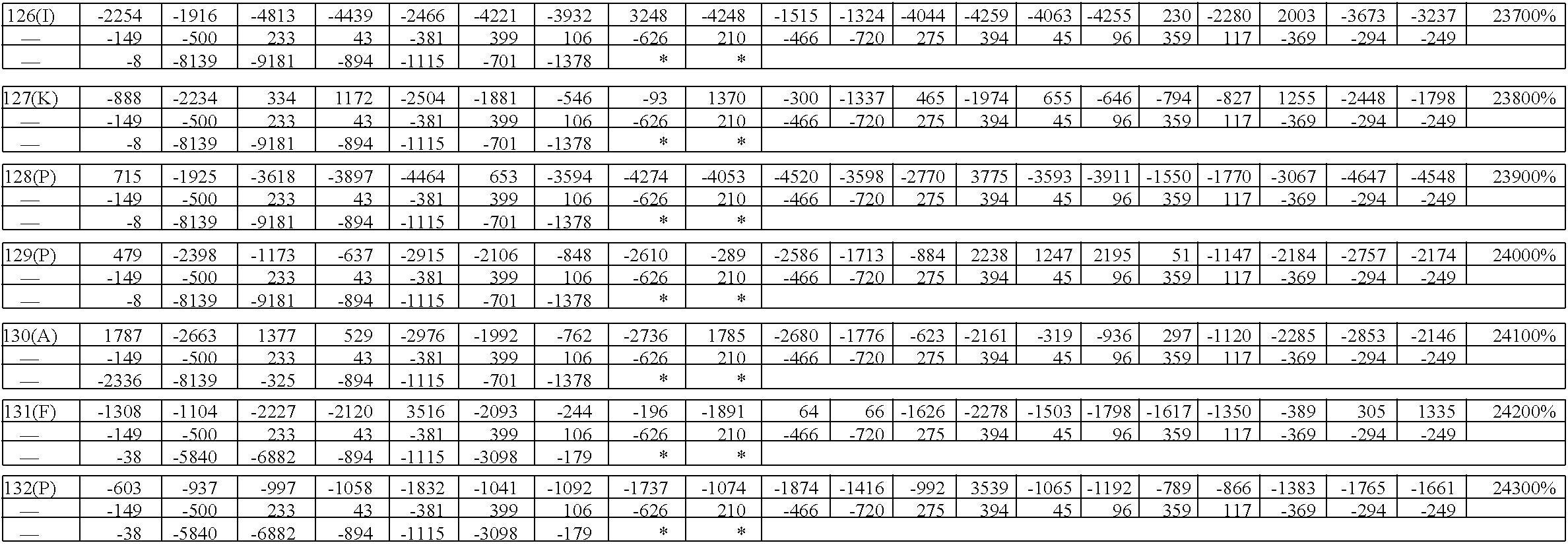 Figure US08945899-20150203-C00023