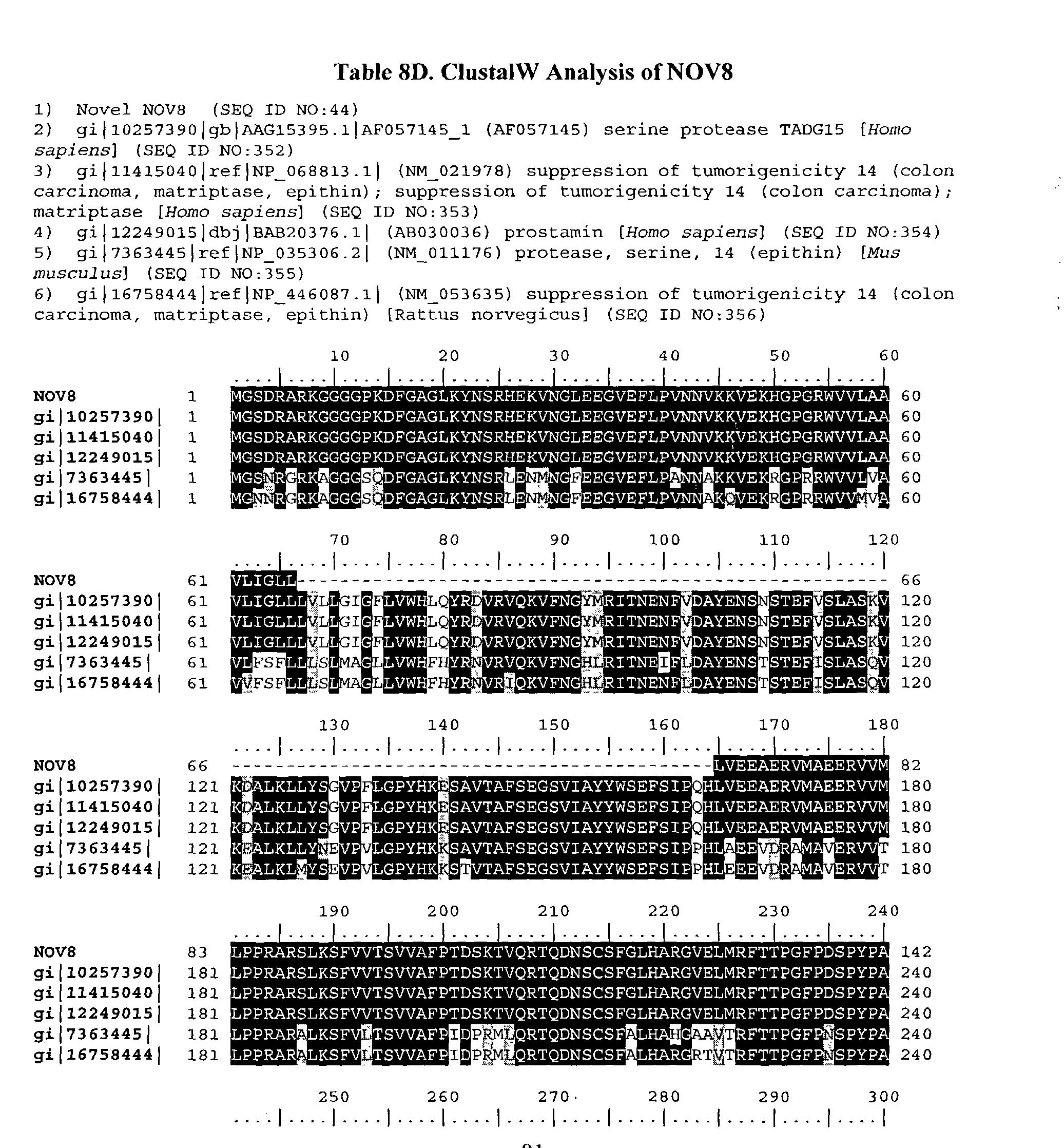 Figure US20040033493A1-20040219-P00019