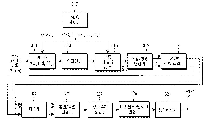 Figure R1020030082327
