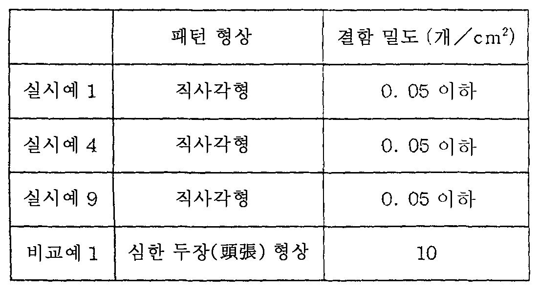 Figure 112007069554471-pat00058