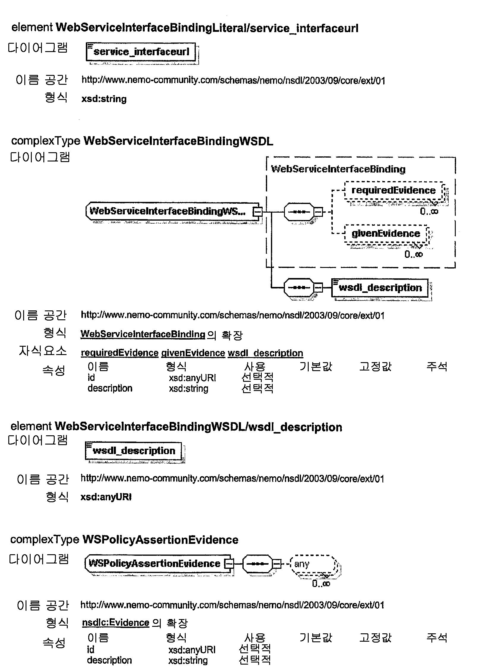Figure 112010023141488-pat00033
