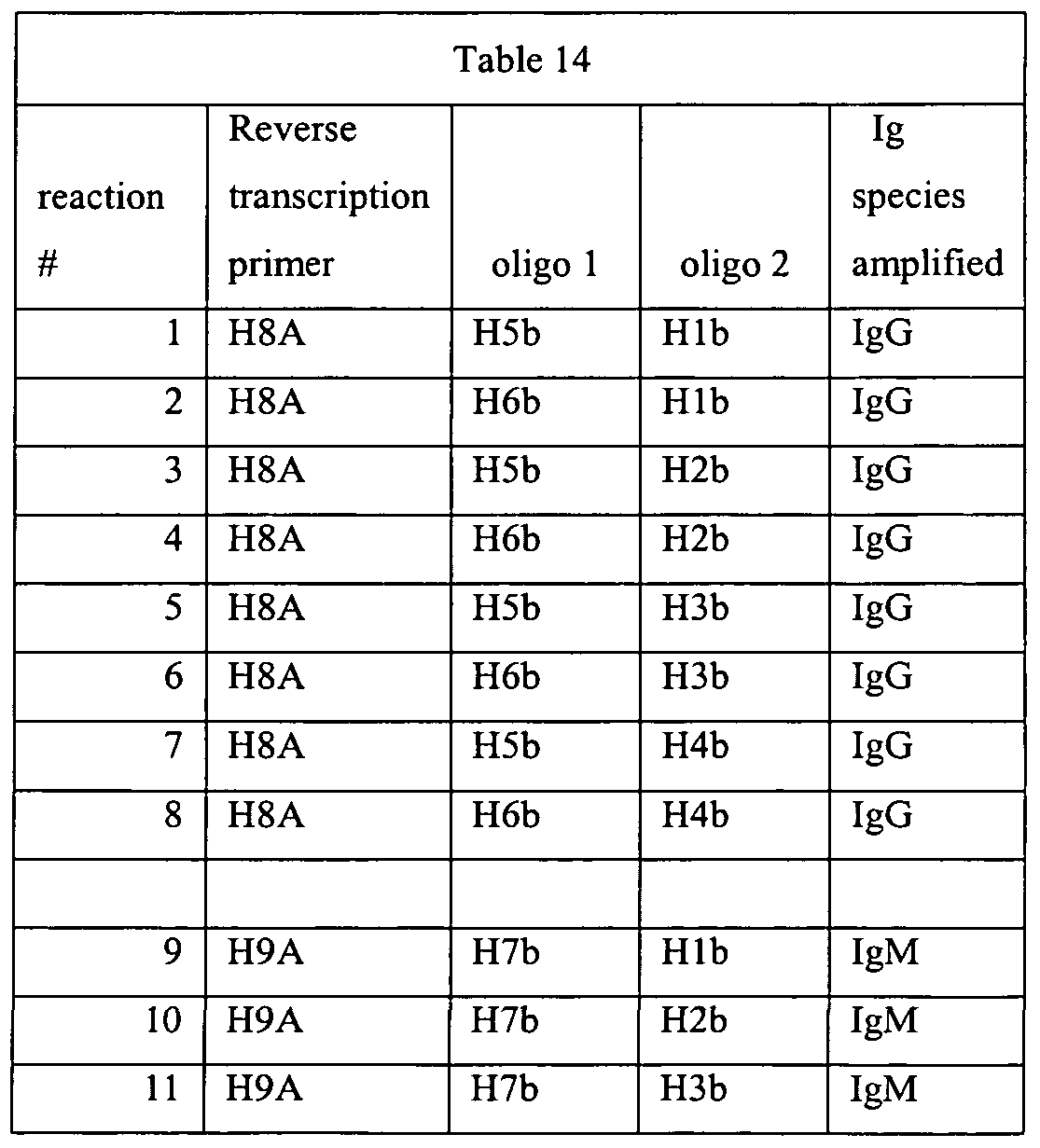 WO2008103474A1 - Methods of generating libraries and uses