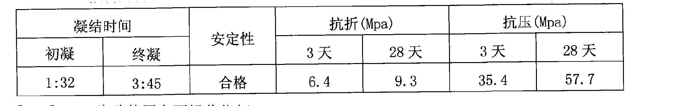 Figure CN101343047BD00154