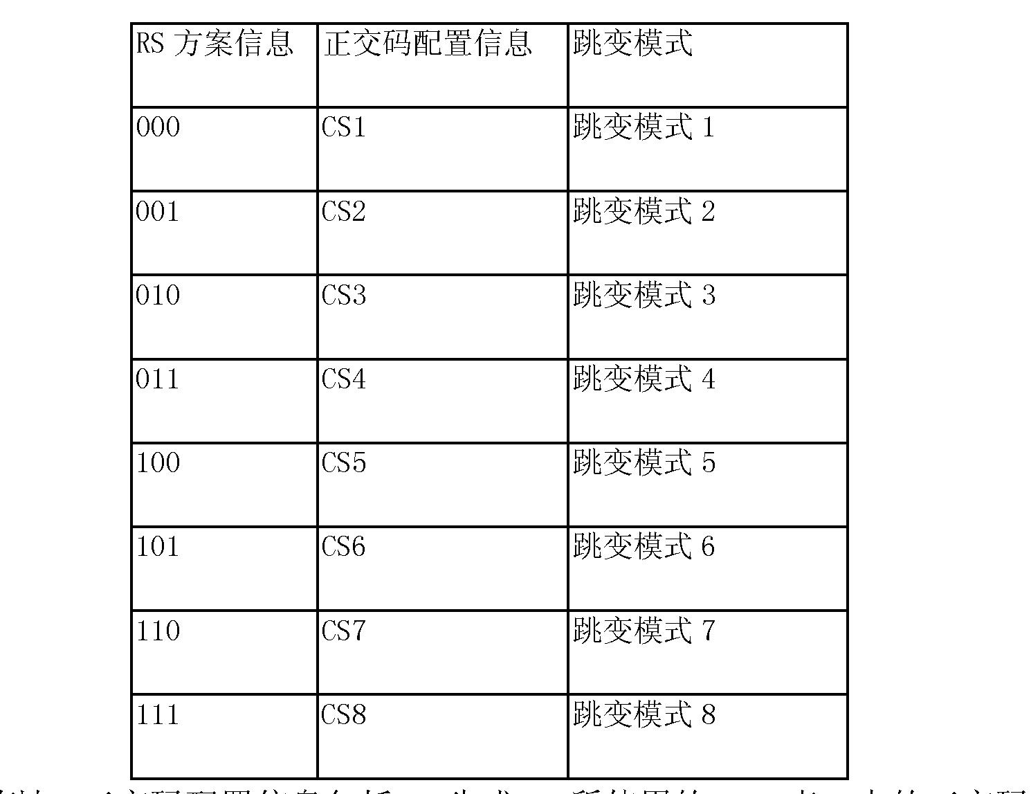 Figure CN102215057BD00102