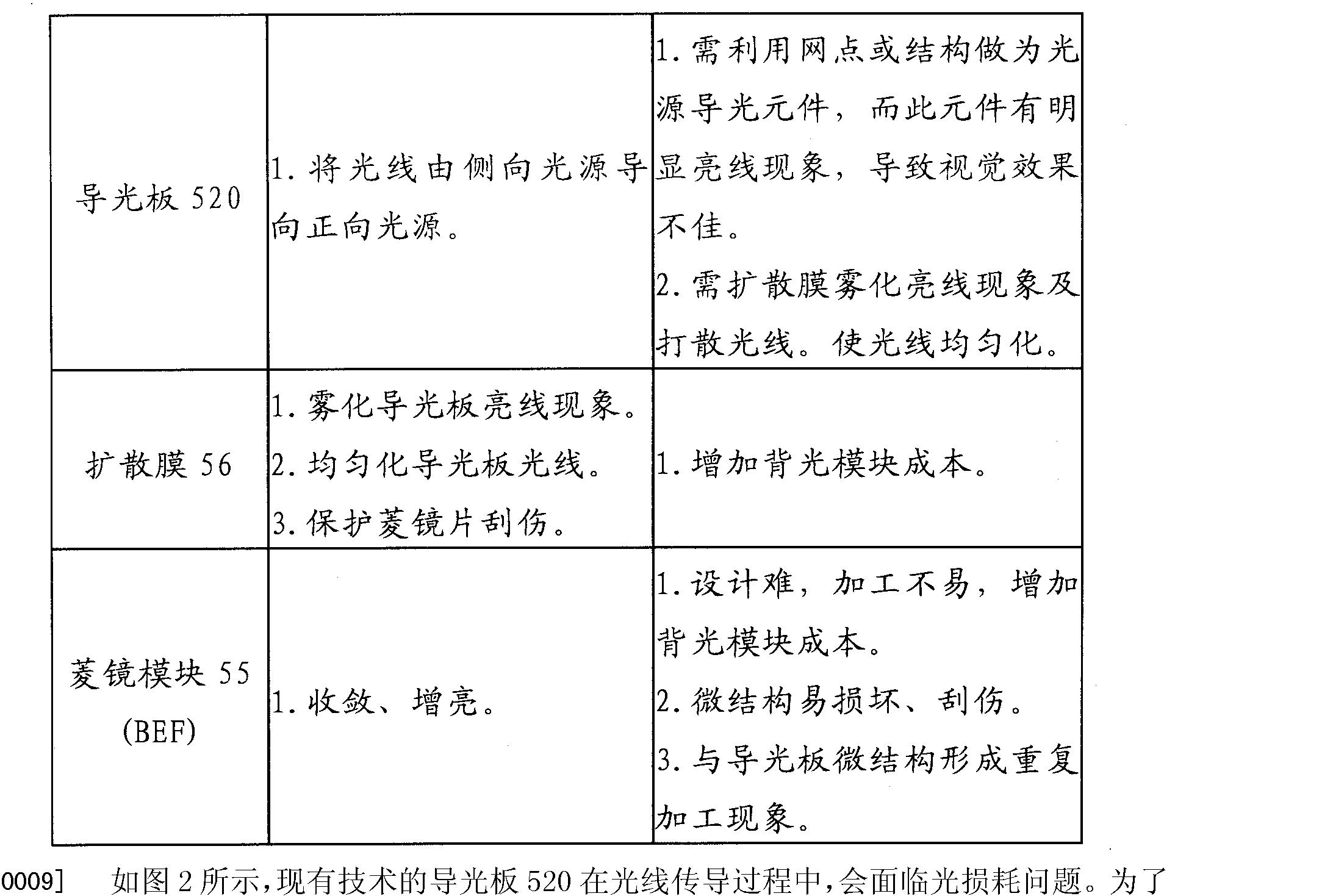 Figure CN102411163BD00061