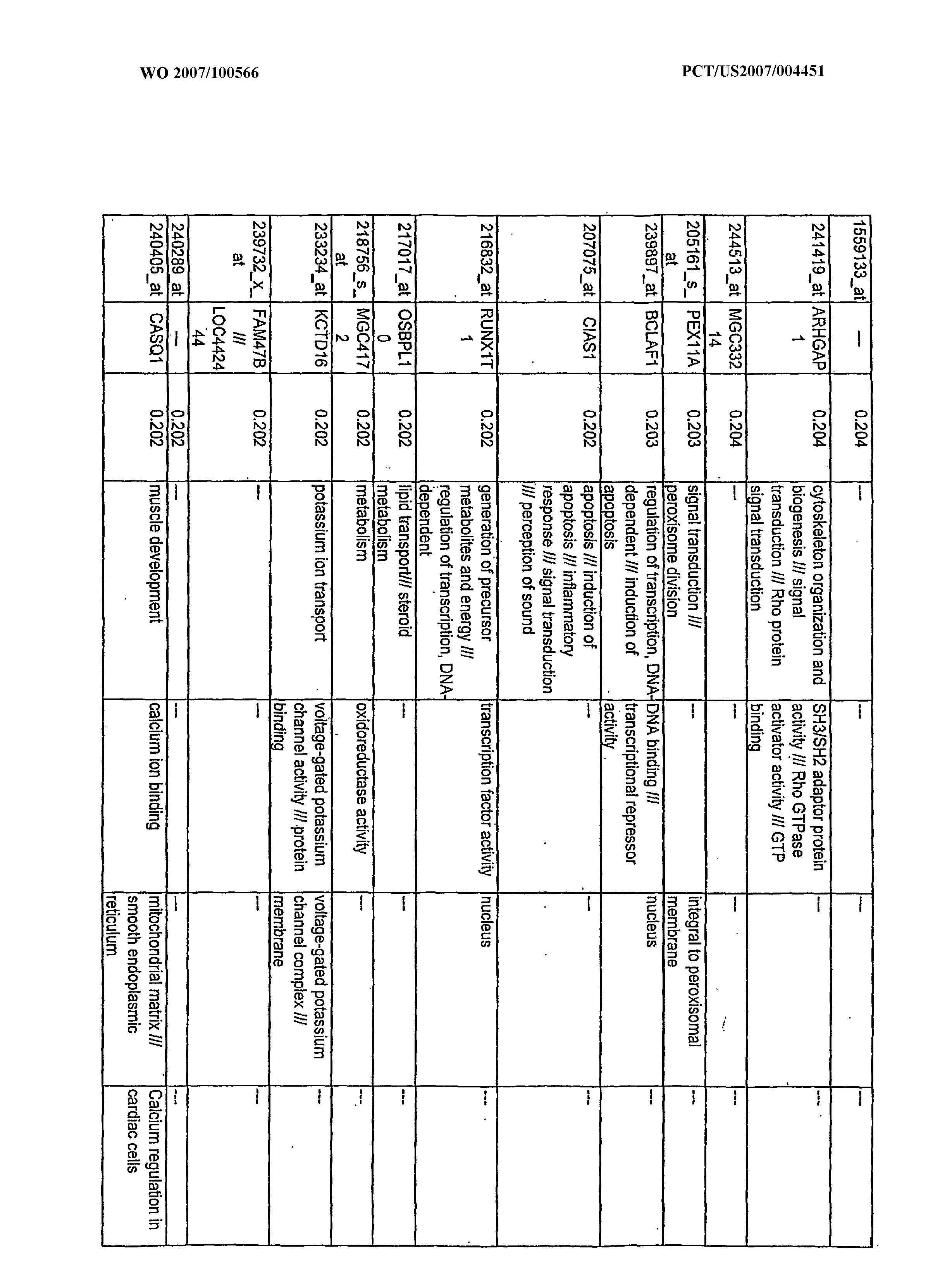 Figure imgf000255_0001