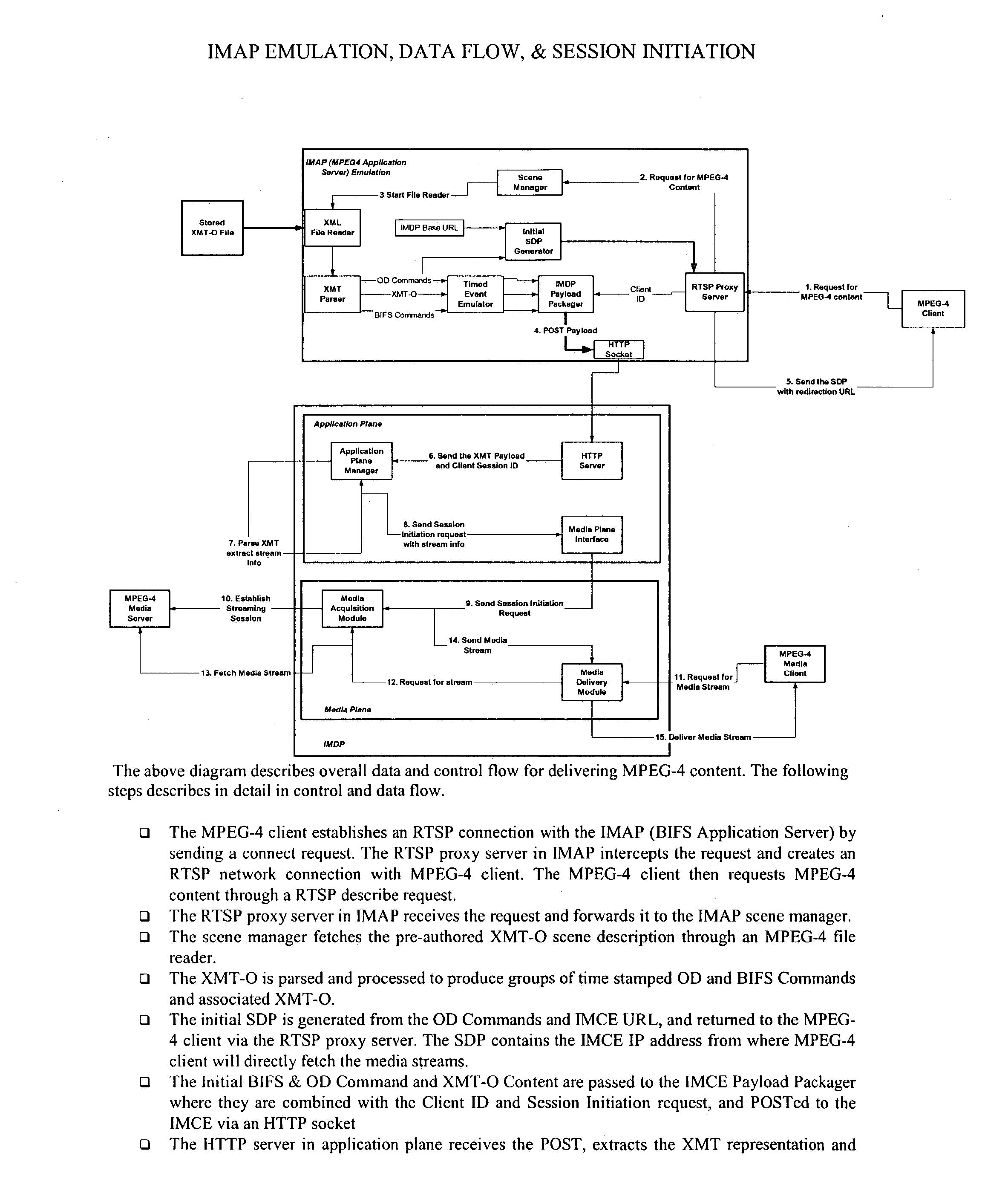 Figure US20030200336A1-20031023-P00013