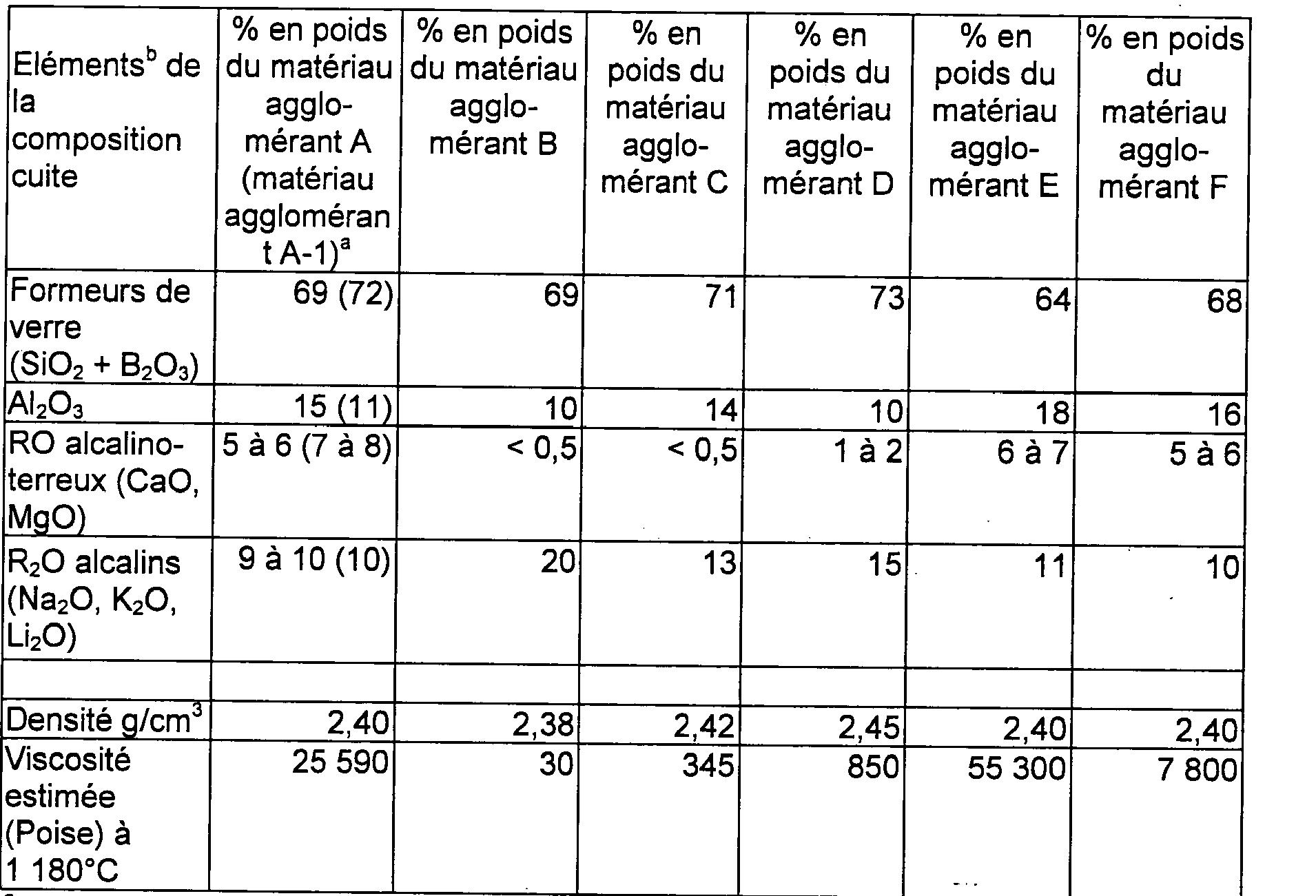 Figure LU91109A1D00371