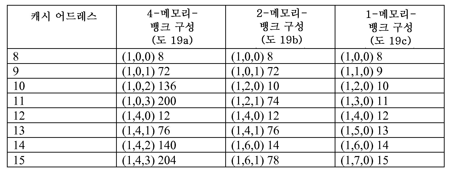Figure 112012092854106-pct00016
