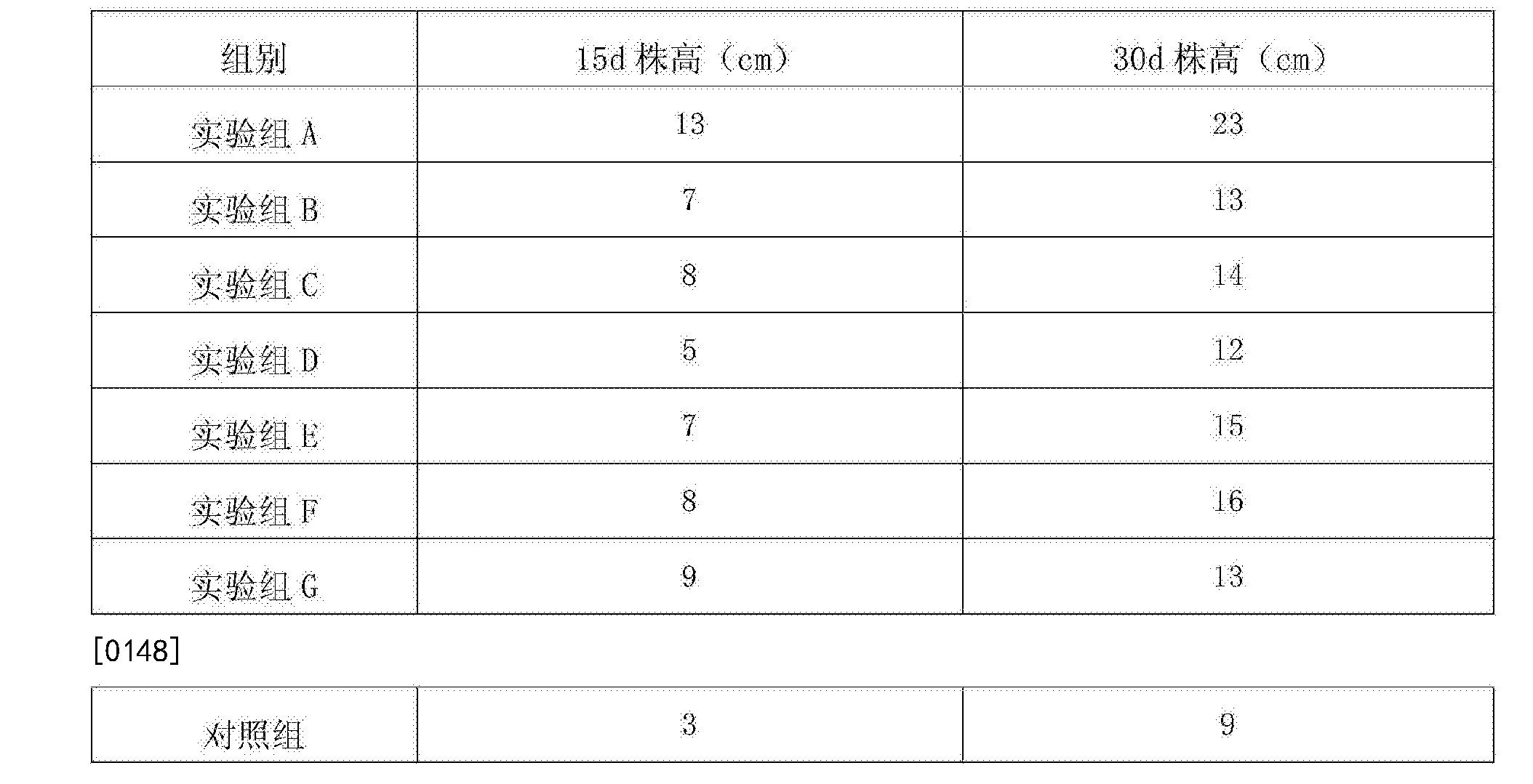 Figure CN108307904AD00131
