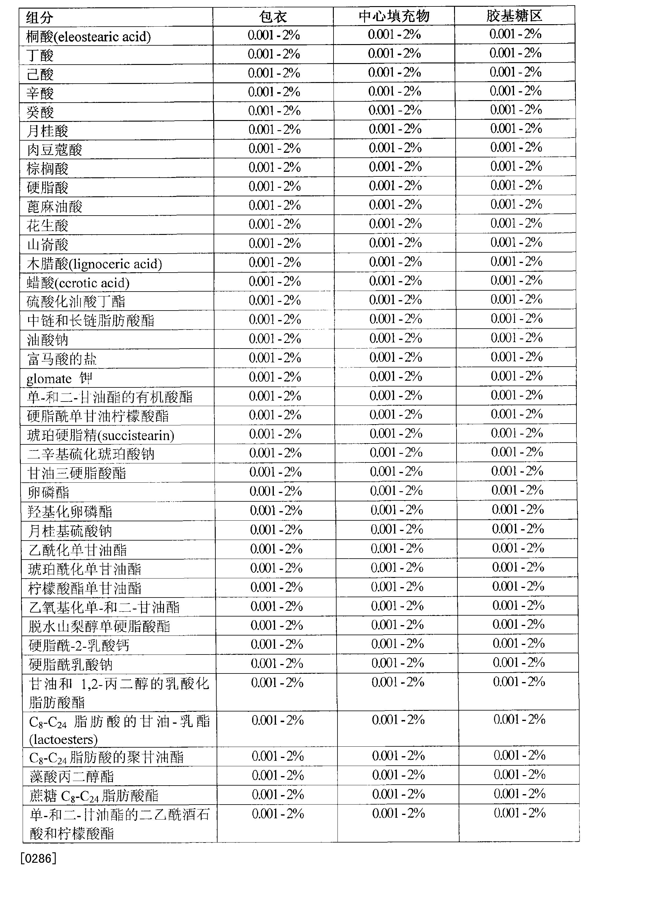Figure CN101179944BD00491