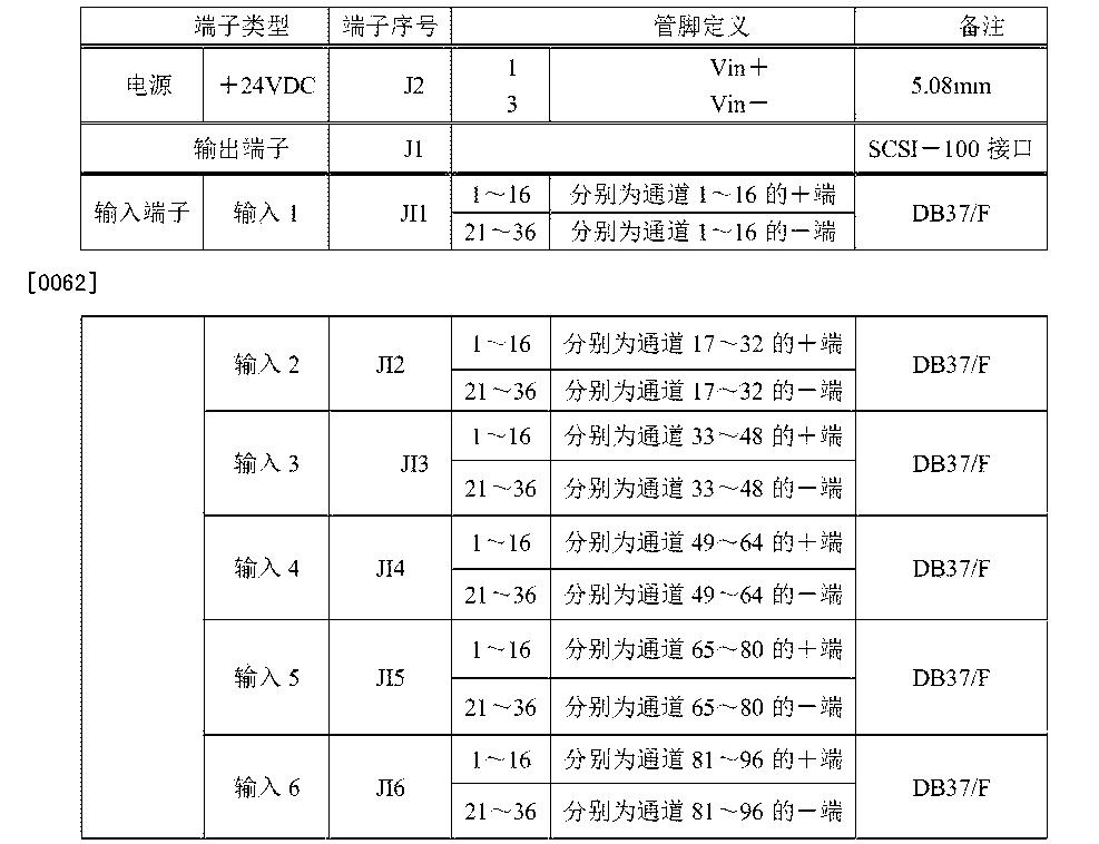 Figure CN102184750BD00091