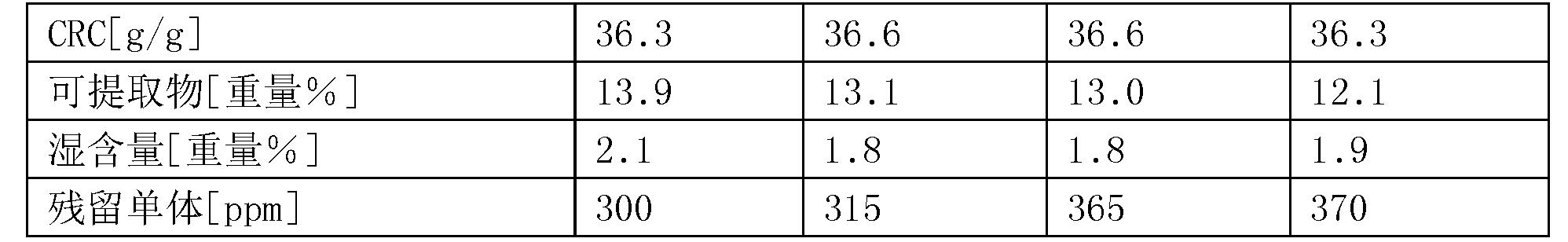 Figure CN103561782BD00131