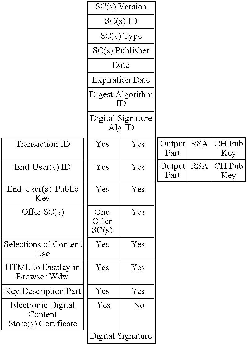 Figure US07487128-20090203-C00011