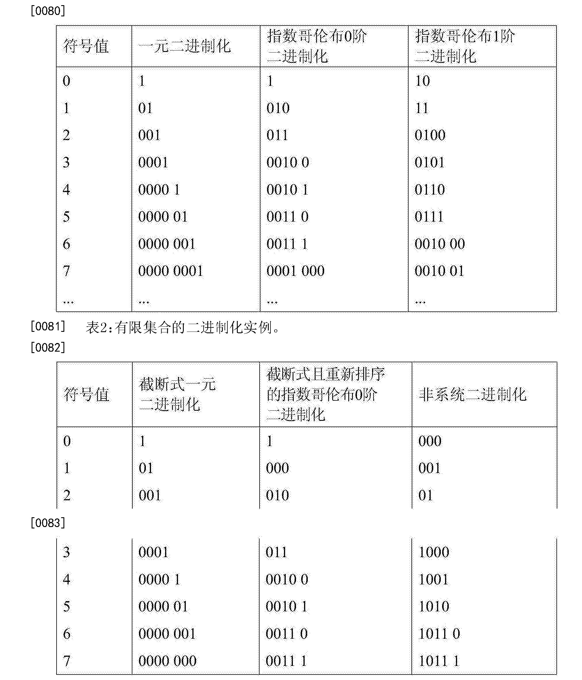 Figure CN107317585AD00191