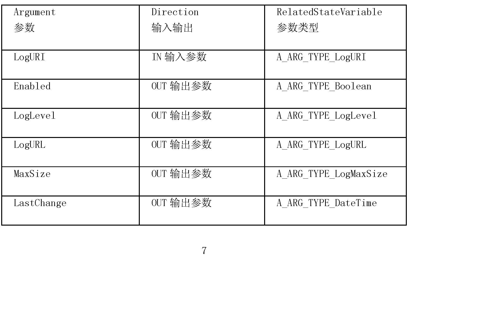 Figure CN102201925AD00072
