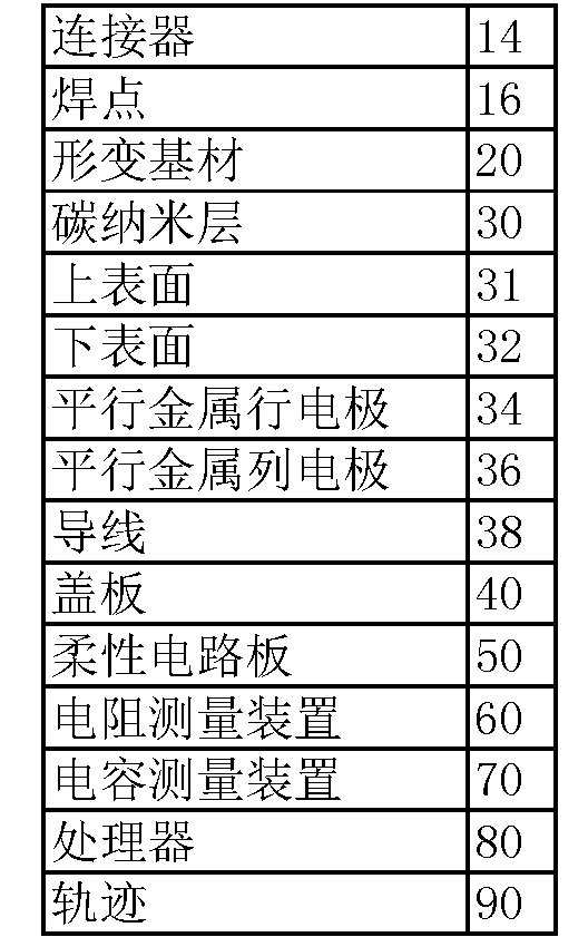 Figure CN106289596AD00041
