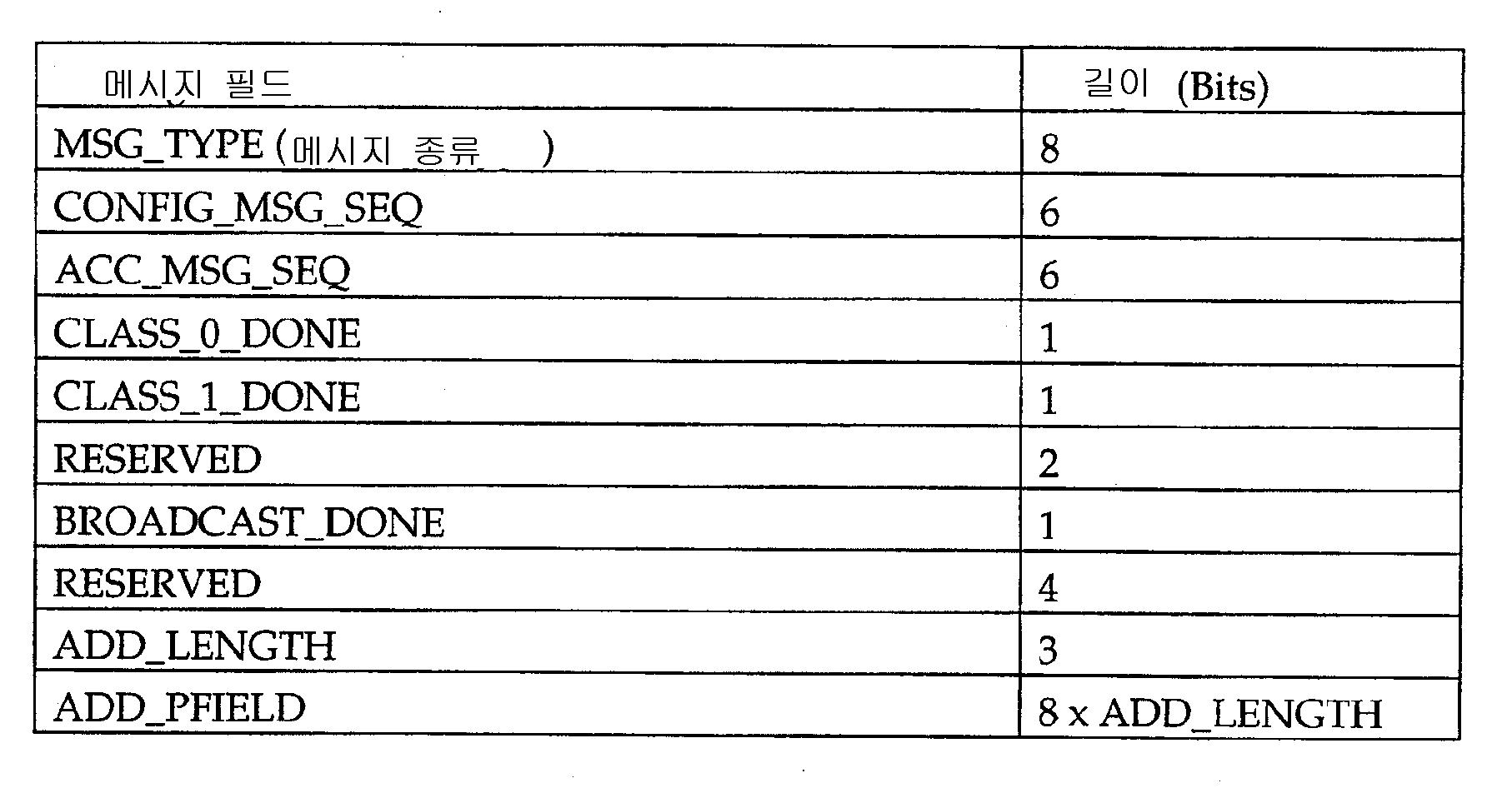 Figure 112001023737850-pct00003