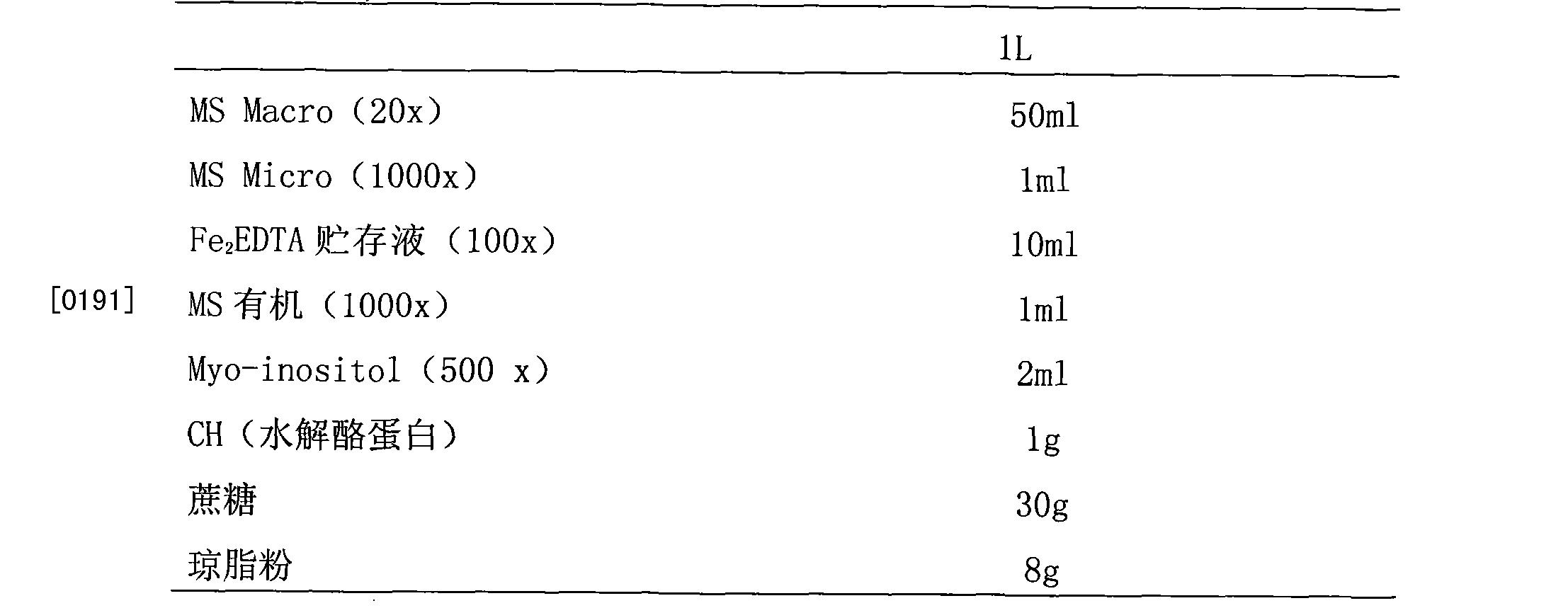 Figure CN102146403BD00192