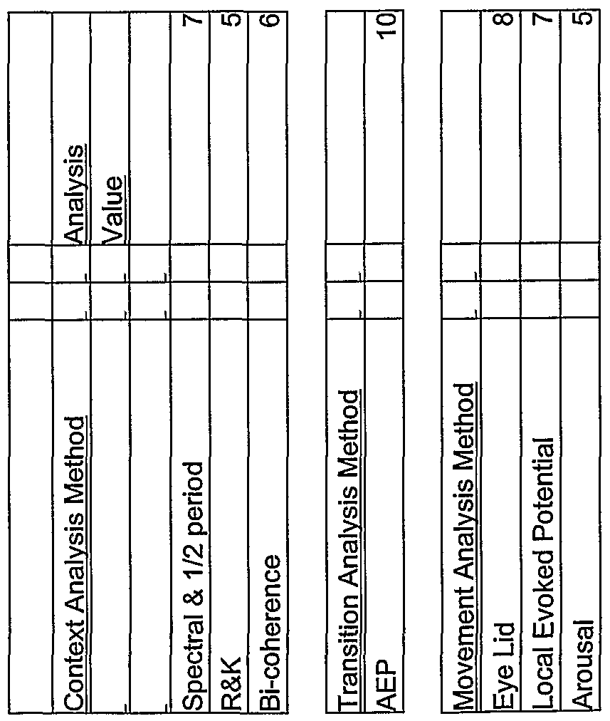Figure 6 The Block Diagram Of Narcotrend Algorithm Abbreviations Wo2002100267a1 Methods And Apparatus For Monitoring Consciousness Imgf000122 0003