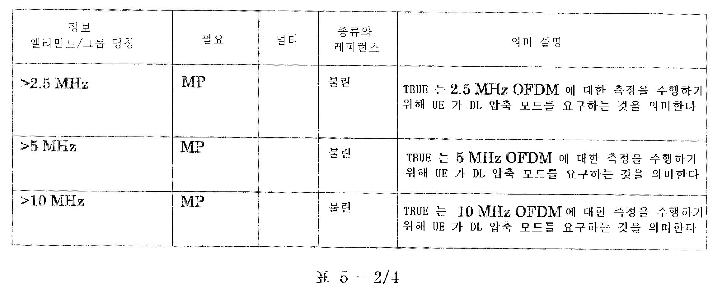 Figure 112011105072977-pat00008