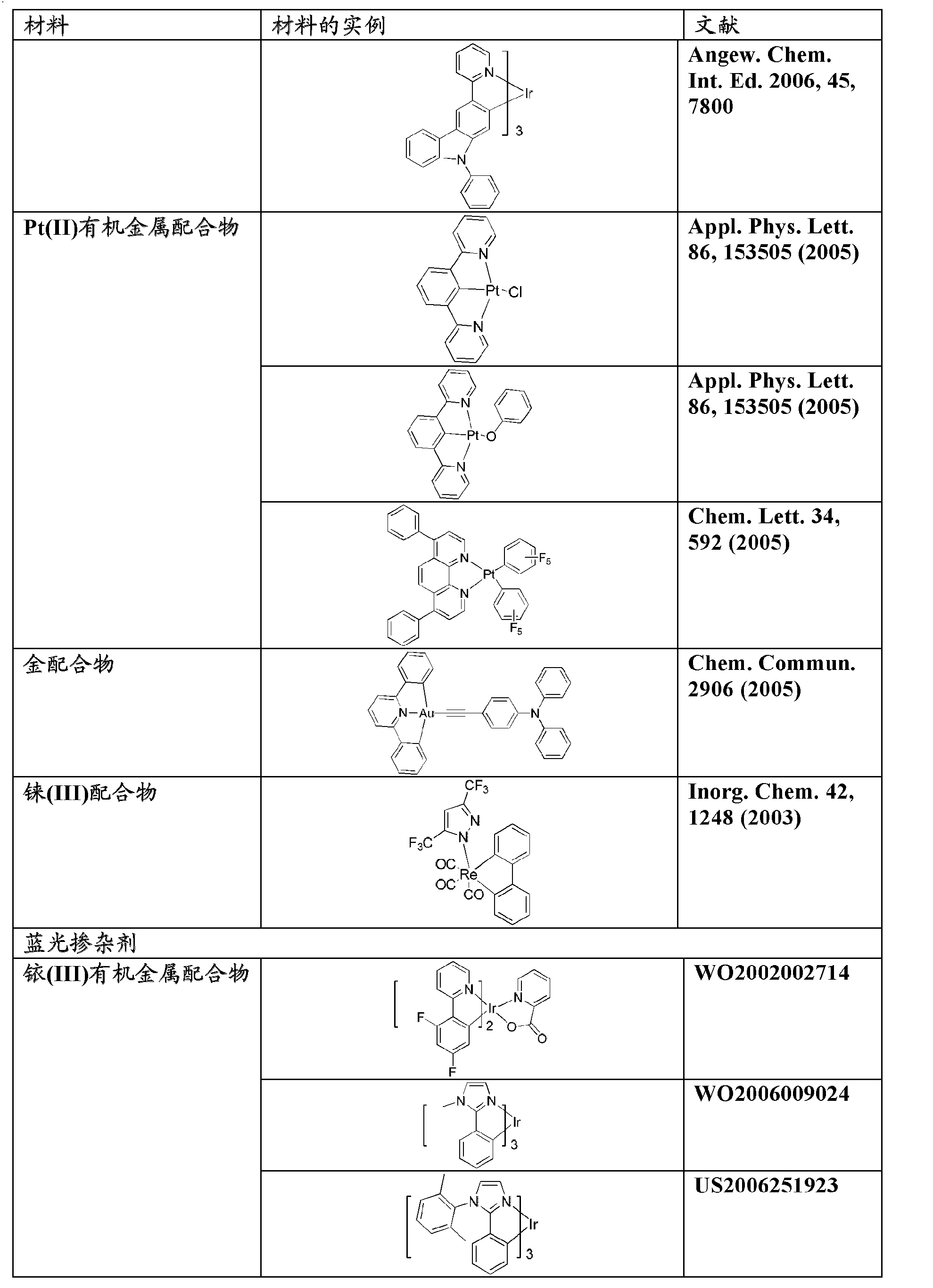 Figure CN102203977BD00251