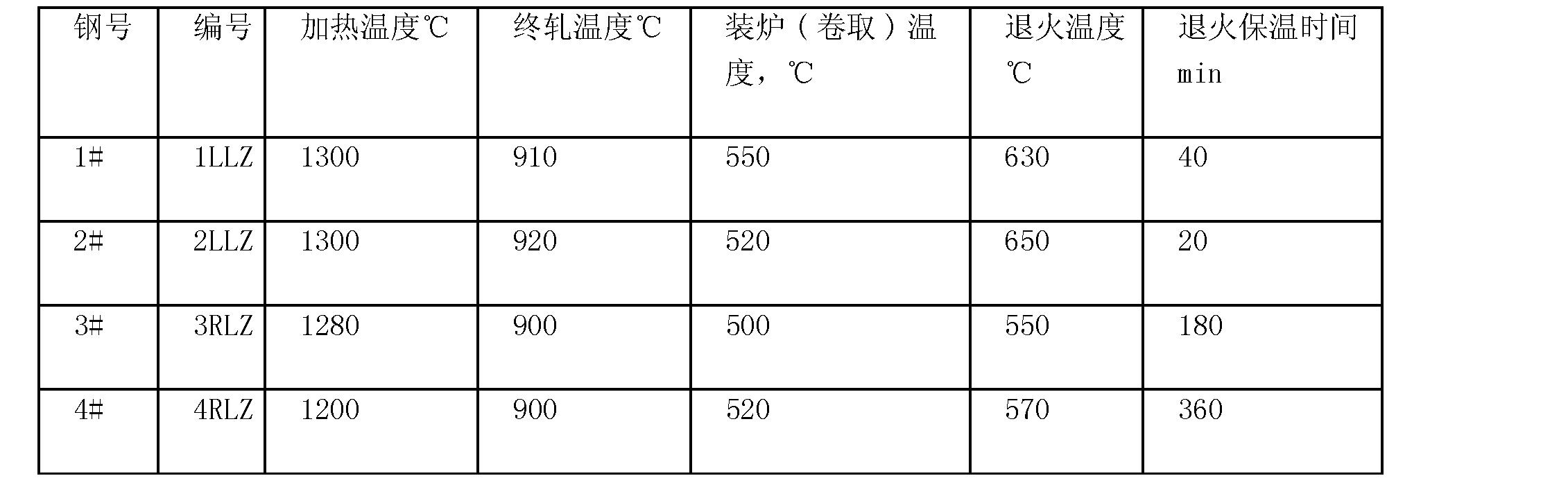Figure CN101713046BD00082