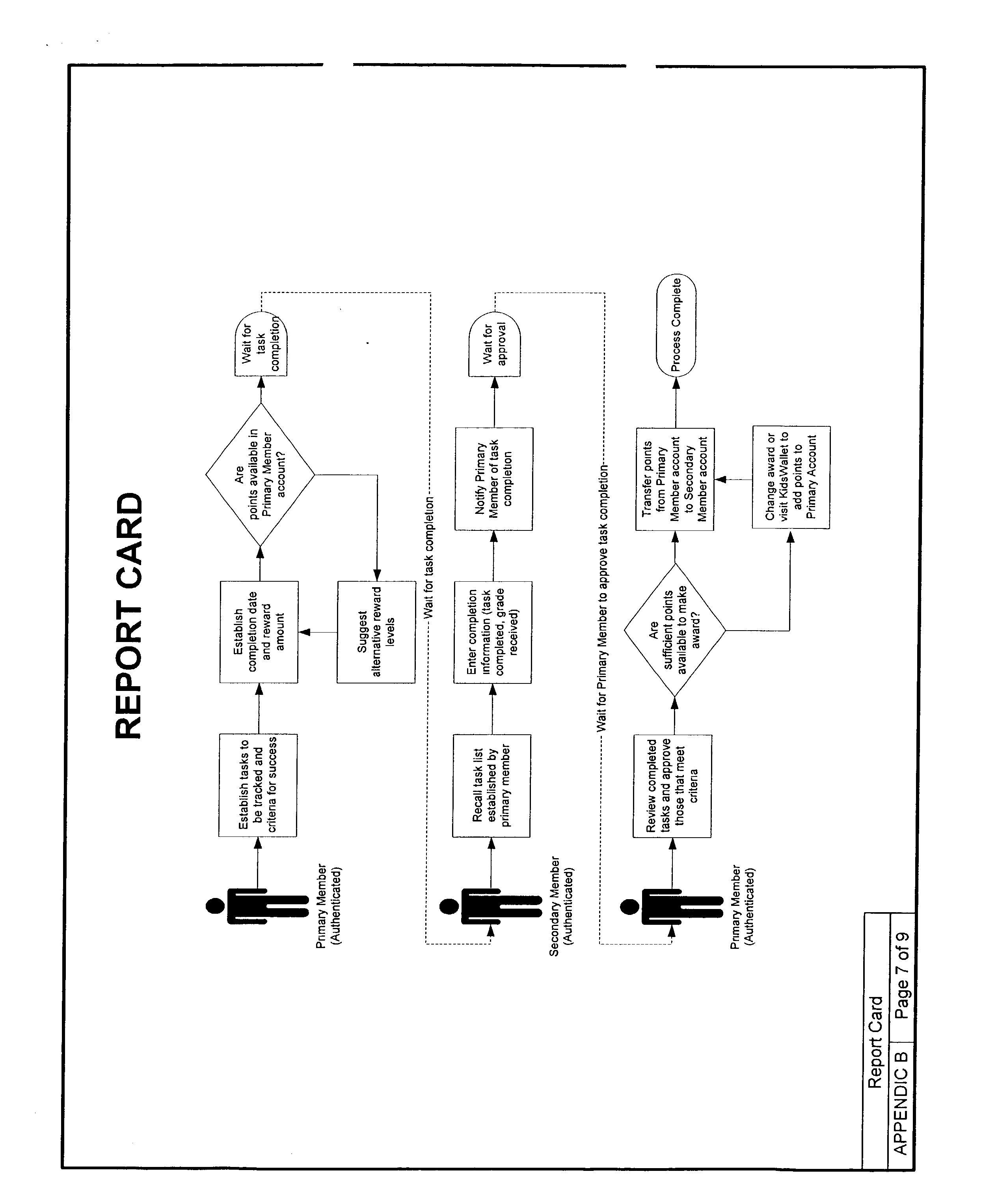 Figure US20030023491A1-20030130-P00015