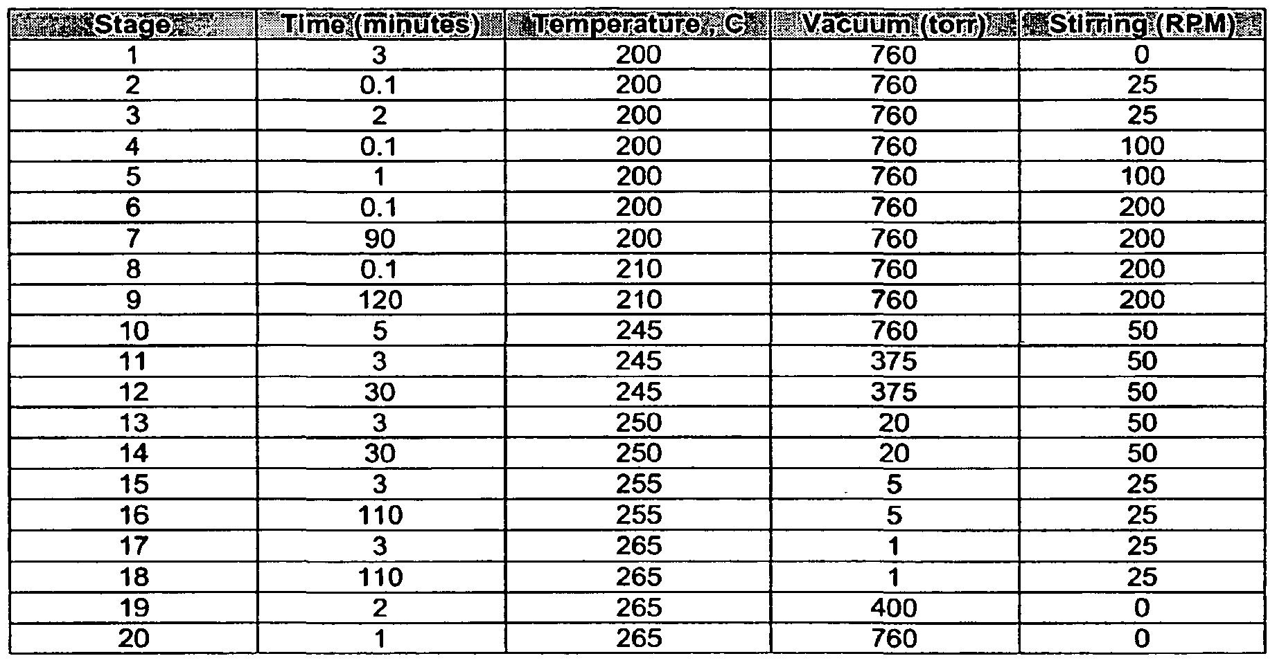 Figure imgf000332_0001