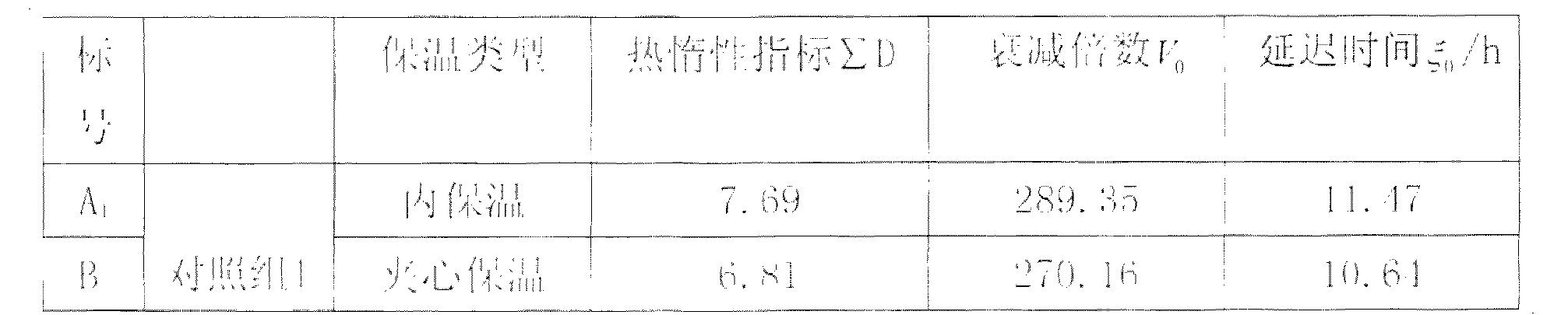 Figure CN103267206AD00481