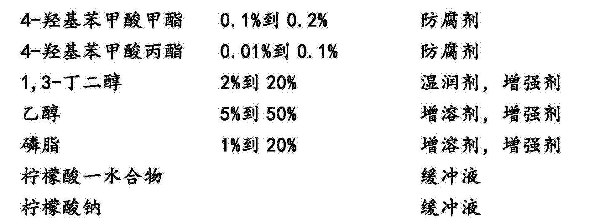 Figure CN105125529AD00181