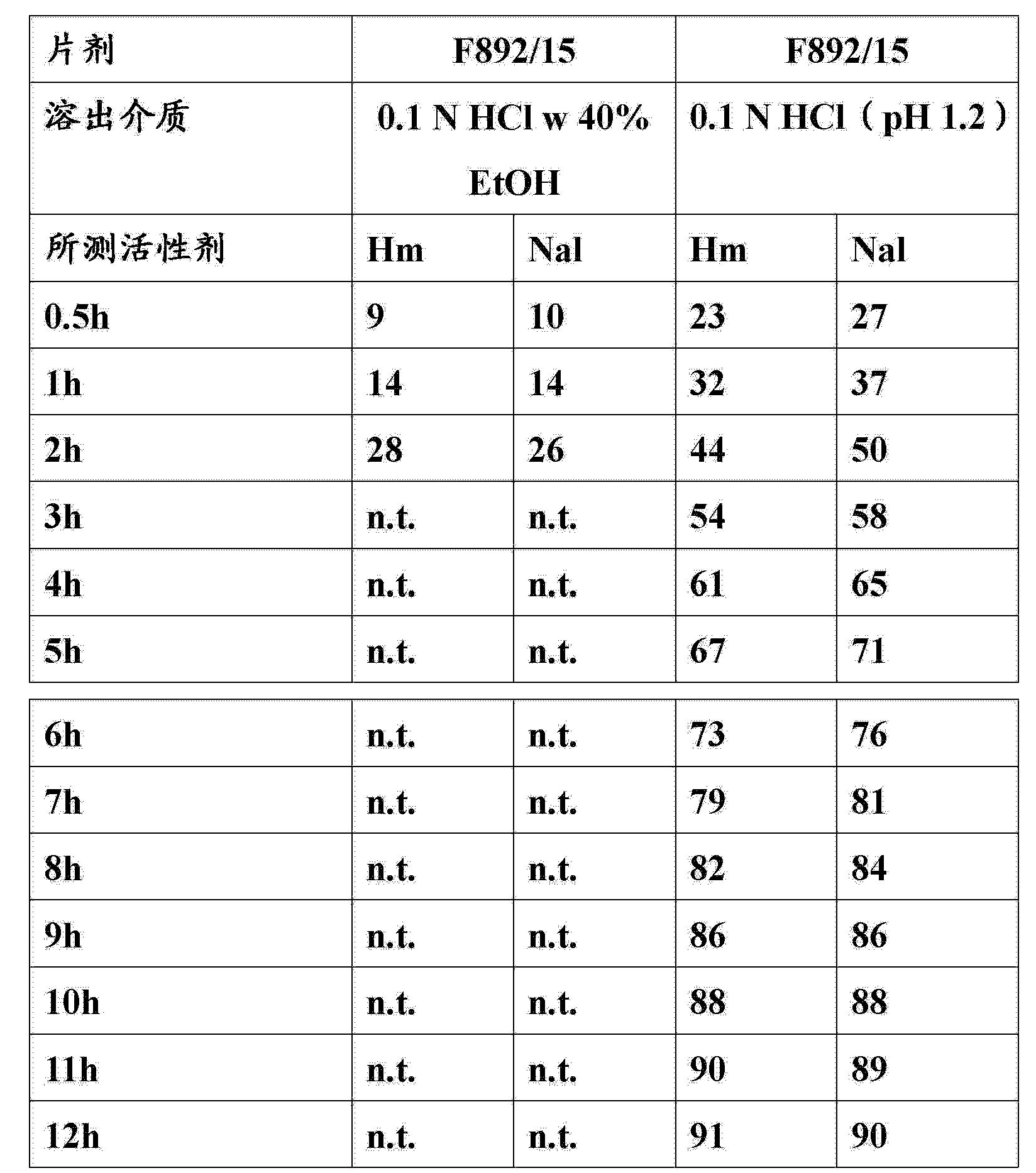 Figure CN103002881BD00211