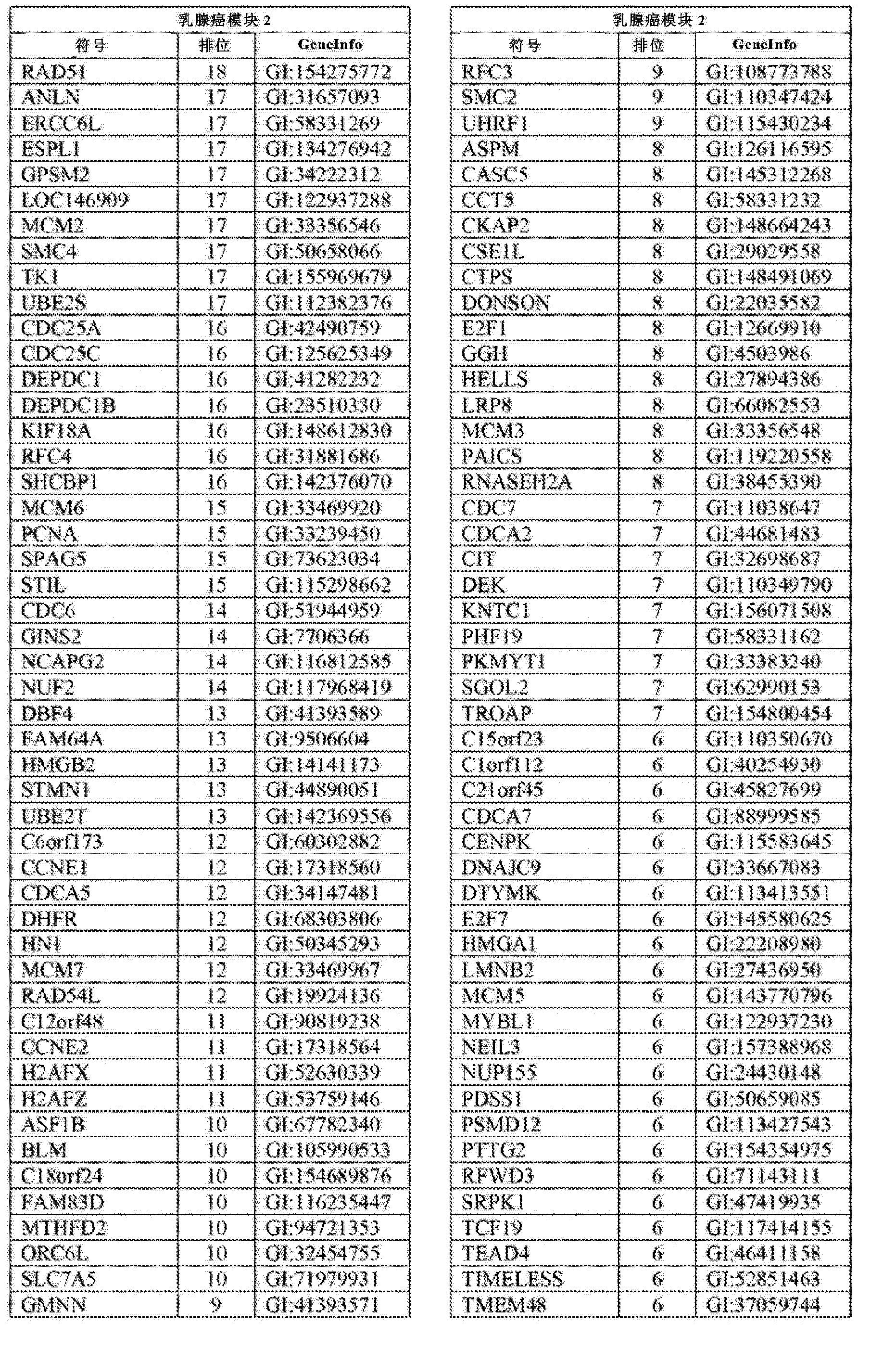 Figure CN102858999AD00711