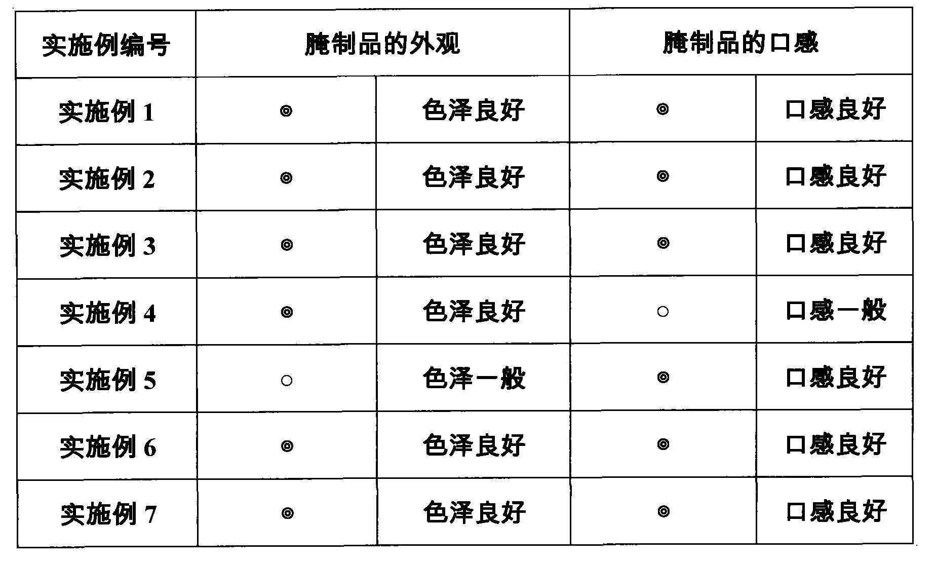 Figure CN102613519AD00142