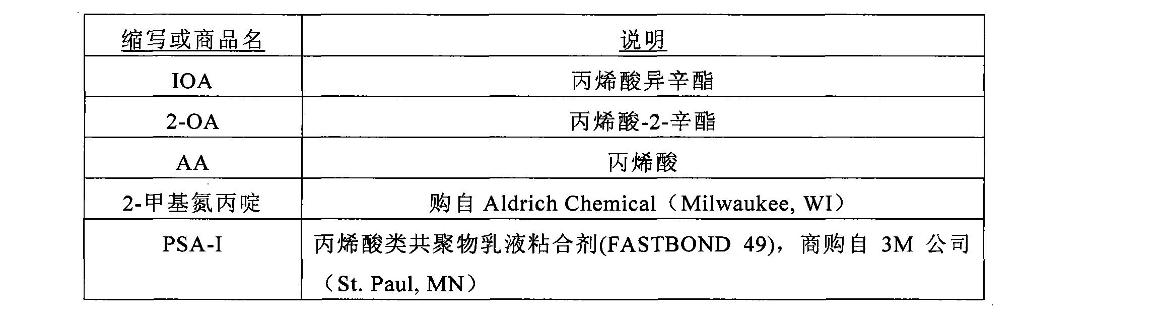 Figure CN102057006BD00121