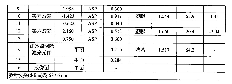 Figure TWI610090BD00013