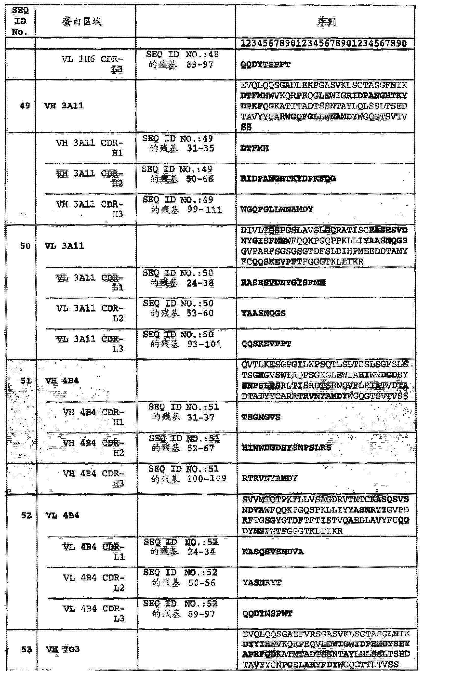 Figure CN103145838AD00411