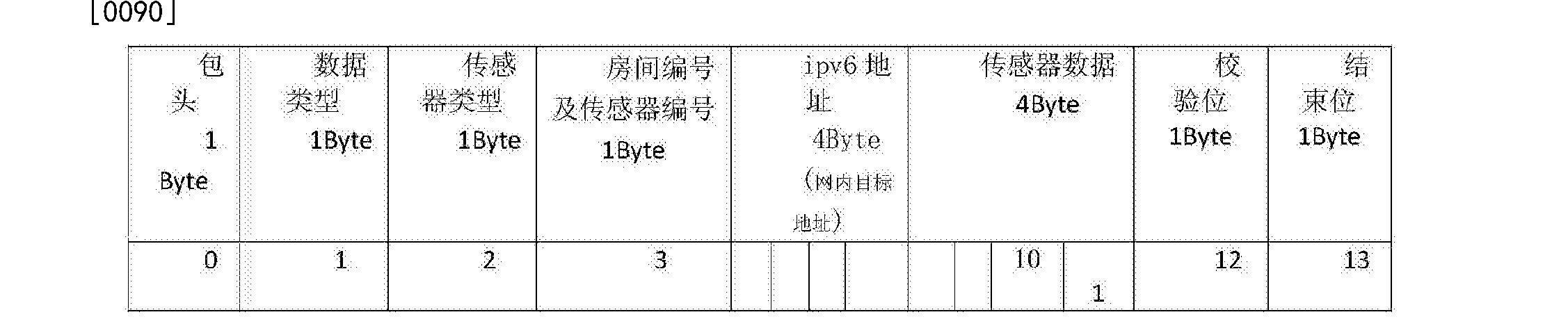 Figure CN104331053BD00111